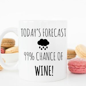 Today's Forecast Mug